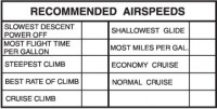 Recommended Airspeeds